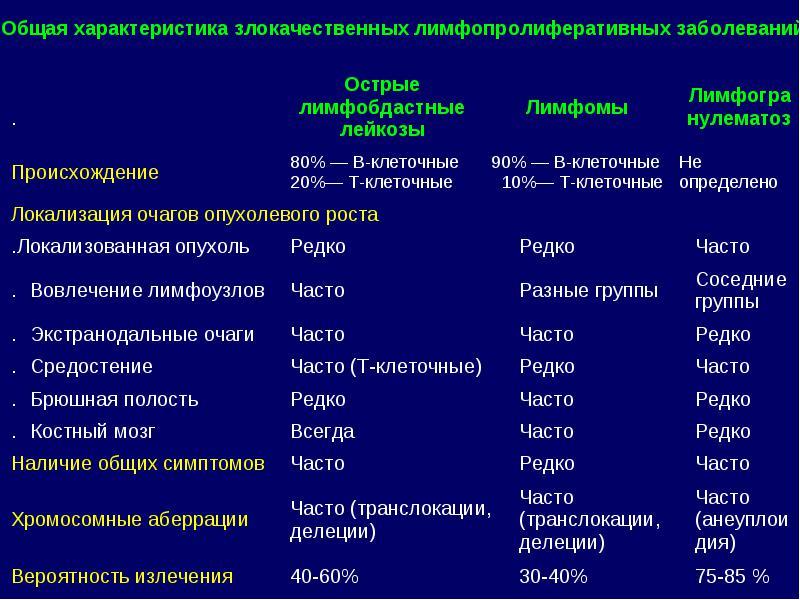 Afinita výmena Zoznamka stránky